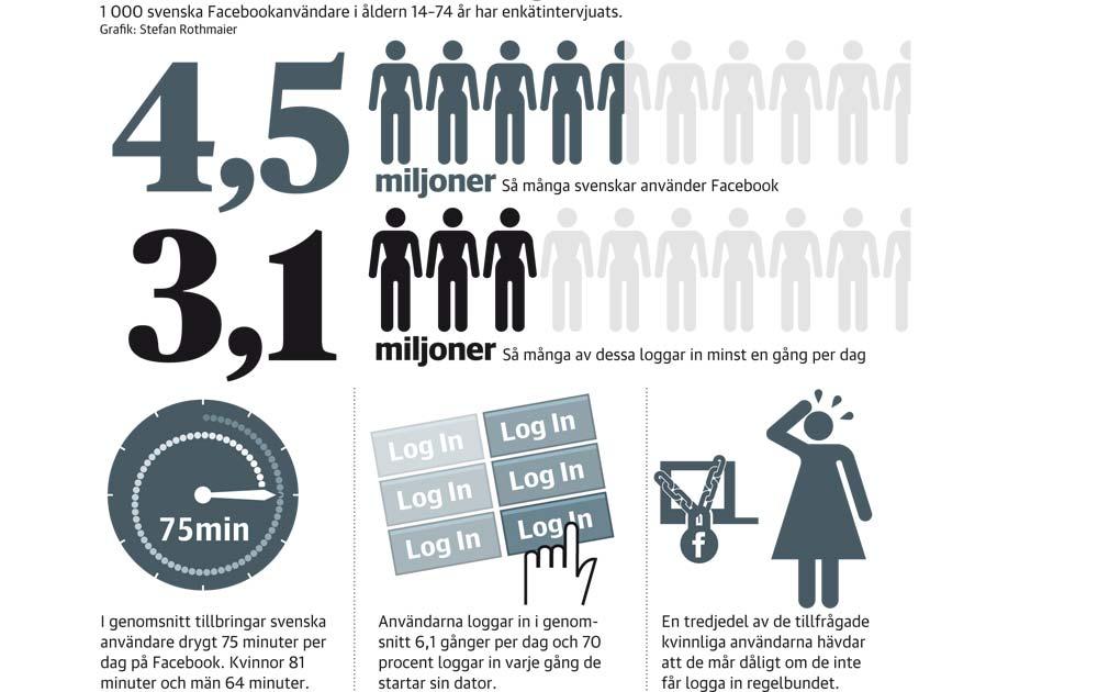 incentive på svenska